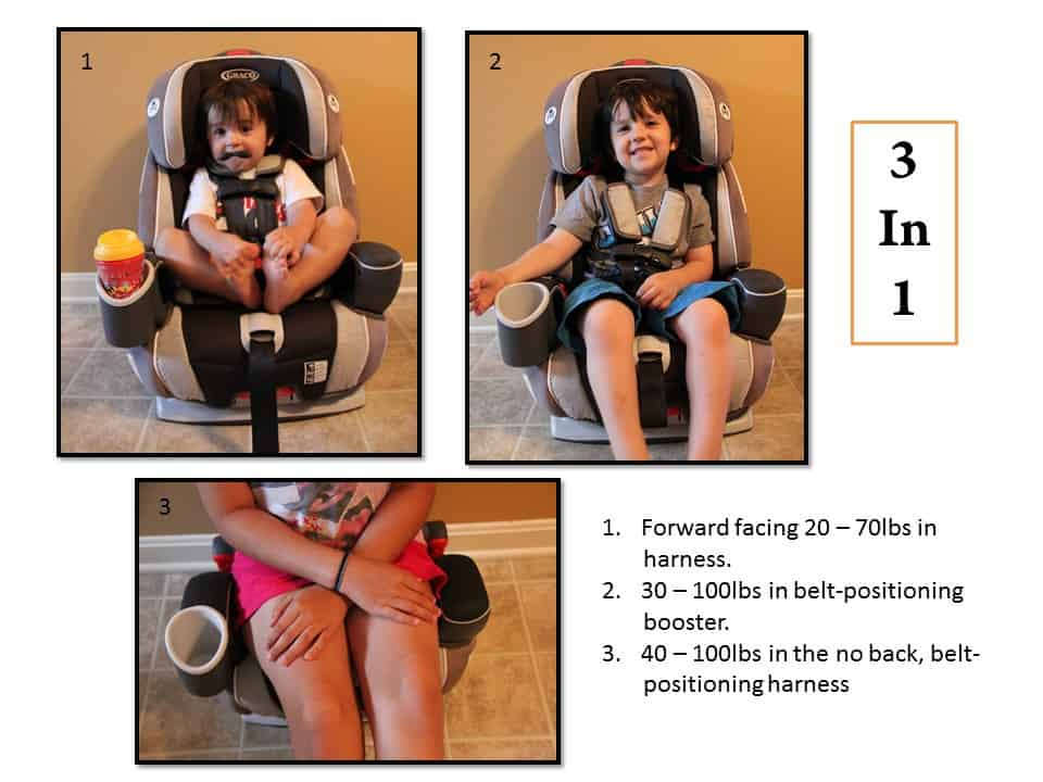 Graco Argos 70 3-in-1 Car Seat Review
