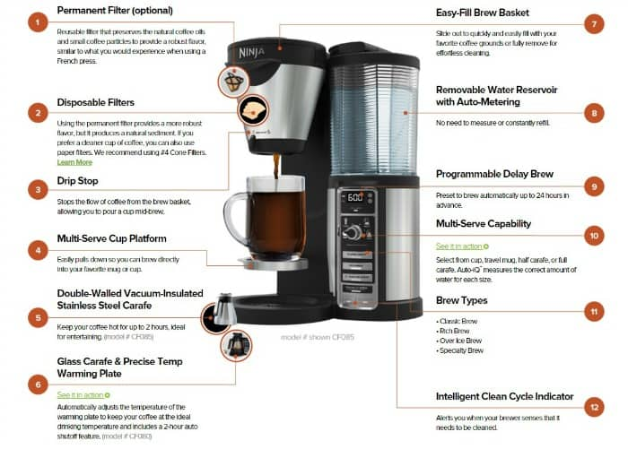 find every coffee feature you want in the ninja coffee bar