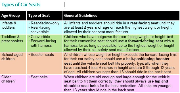 types_of_car_seats_grid