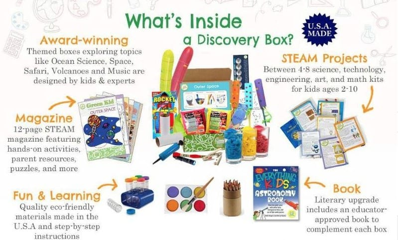 Green Kids Crafts Subscription Box