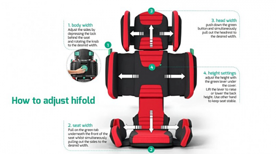 hifold Booster Review - The Fit And Fold Booster You Can Take With You!