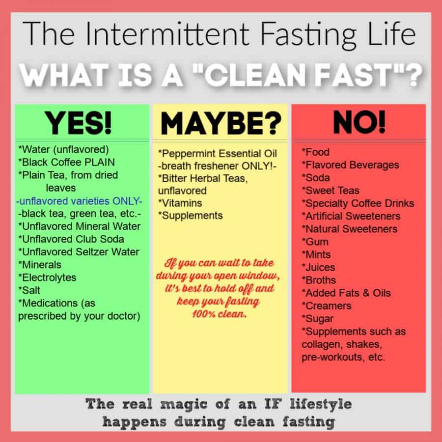 Intermittent Fasting - How I Lost Over 10 Pounds FAST! {+ Discount Code}