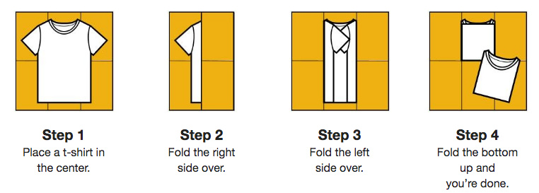 folding steps - Family Laundry Tips - Everyday Chores Made Easy With Whirlpool's Chores Club